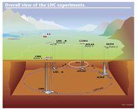 2-CERN-layout