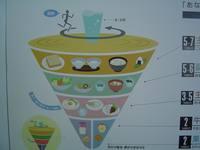 Food_pyramid_1